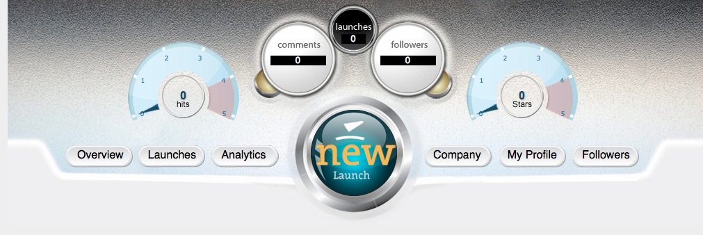 launch.it dashboard